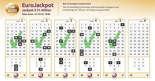Eurojackpot Abgabe
